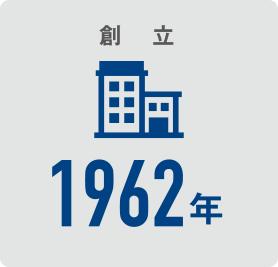 設立1962年